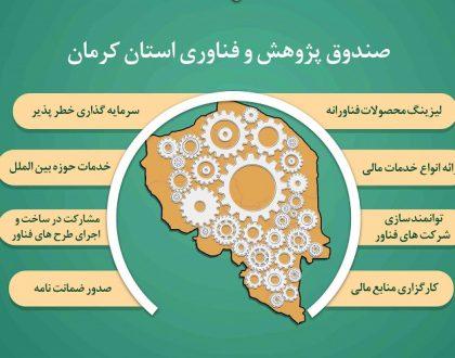 حمایت صندوق پژوهش و فناوری استان کرمان از استارتاپها